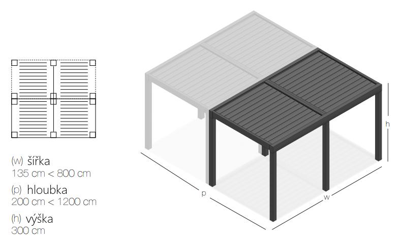 Maximální rozměry lamelové pergoly po spojení